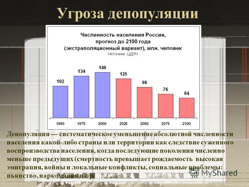 Угроза депопуляции Депопуля́ция систематическое уменьшение абсолютной численности населения какой-либо страны или территории как следствие суженного воспроизводства населения, когда последующие поколения численно меньше предыдущих (смертность превыша