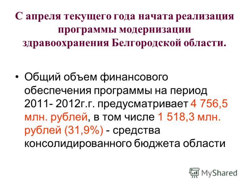 C апреля текущего года начата реализация программы модернизации здравоохранения Белгородской области. Общий объем финансового обеспечения программы на период 2011- 2012г.г. предусматривает 4 756,5 млн. рублей, в том числе 1 518,3 млн. рублей (31,9%)