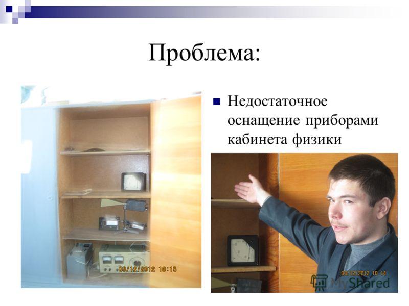 Проблема: Недостаточное оснащение приборами кабинета физики