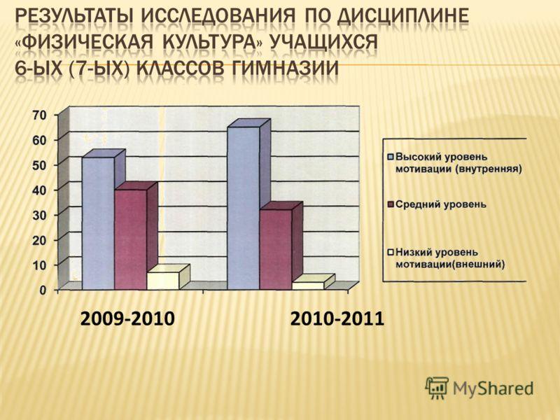 2009-20102010-2011