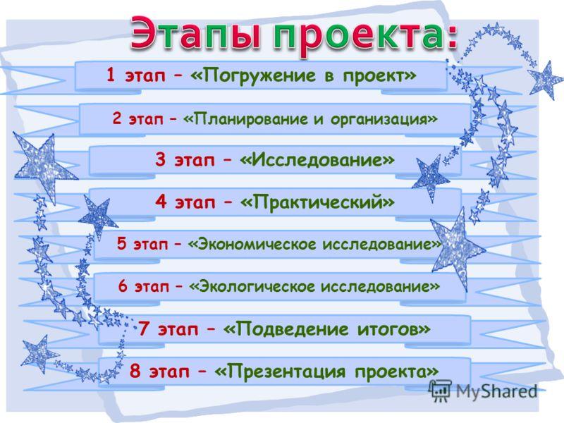 1 этап – «Погружение в проект» 2 этап – «Планирование и организация» 3 этап – «Исследование» 4 этап – «Практический» 8 этап – «Презентация проекта» 6 этап – «Экологическое исследование» 5 этап – «Экономическое исследование» 7 этап – «Подведение итого
