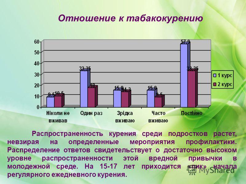 Распространенность курения среди подростков растет, невзирая на определенные мероприятия профилактики. Распределение ответов свидетельствует о достаточно высоком уровне распространенности этой вредной привычки в молодежной среде. На 15-17 лет приходи
