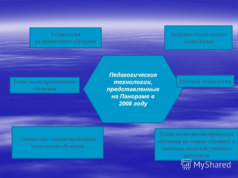 Педагогические технологии, представленные на Панораме в 2008 году Игровая технология Технология проблемного обучения Личностно- ориентированная технология обучения Технология развивающего обучения Здоровьесберегающие технологии Технология интенсифика
