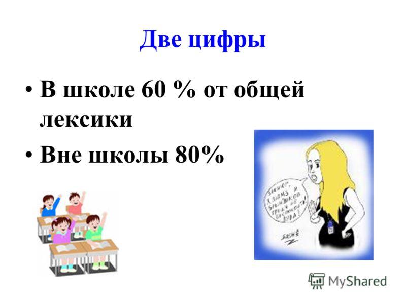 Две цифры В школе 60 % от общей лексики Вне школы 80%