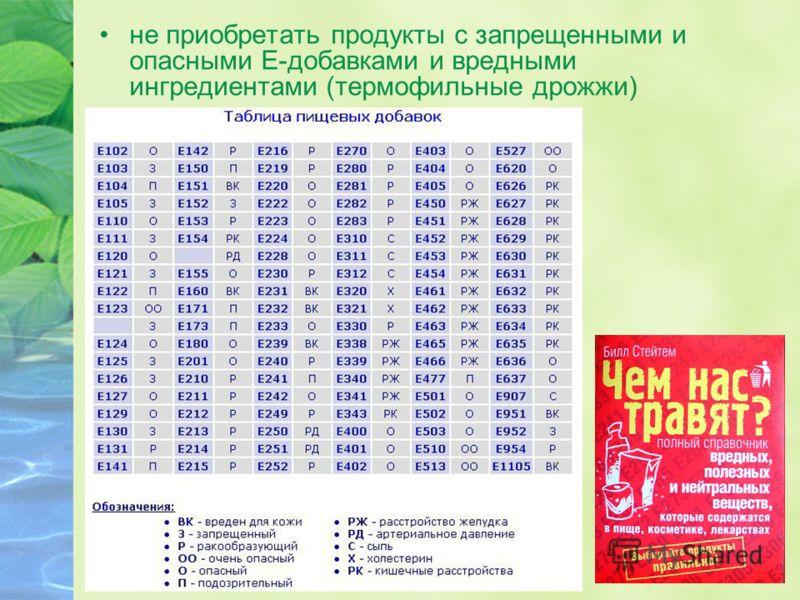 не приобретать продукты с запрещенными и опасными Е-добавками и вредными ингредиентами (термофильные дрожжи)