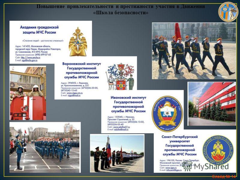 Слайд 14 Повышение привлекательности и престижности участия в Движении «Школа безопасности»
