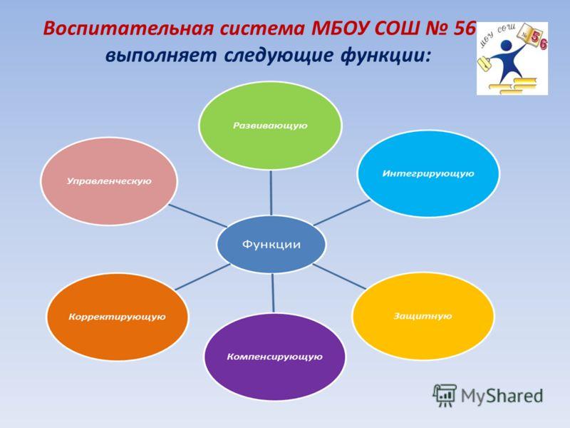 Воспитательная система МБОУ СОШ 56 выполняет следующие функции: