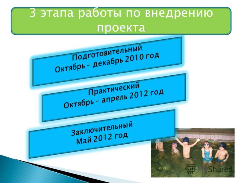 3 этапа работы по внедрению проекта