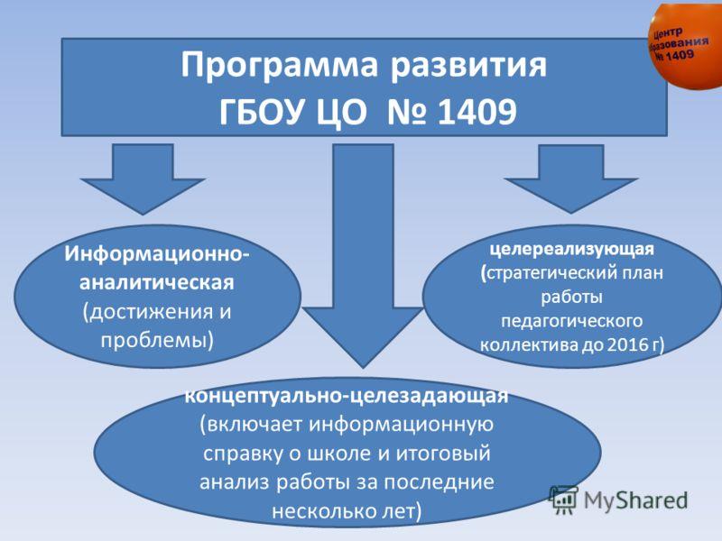 Программа развития ГБОУ ЦО 1409 Информационно- аналитическая (достижения и проблемы) концептуально-целезадающая (включает информационную справку о школе и итоговый анализ работы за последние несколько лет) целереализующая (стратегический план работы