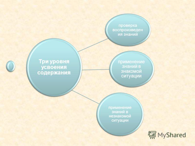 проверка воспроизведен ия знаний применение знаний в знакомой ситуации Три уровня усвоения содержания применение знаний в незнакомой ситуации