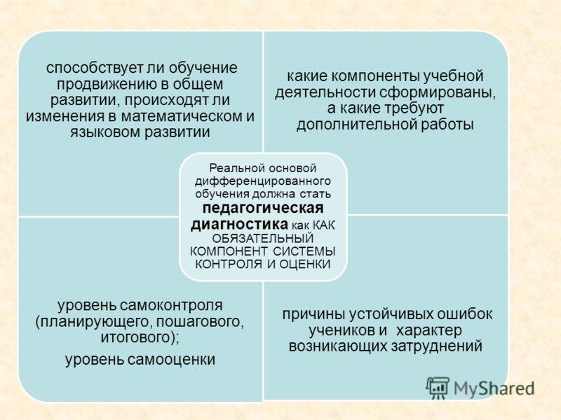 способствует ли обучение продвижению в общем развитии, происходят ли изменения в математическом и языковом развитии какие компоненты учебной деятельности сформированы, а какие требуют дополнительной работы уровень самоконтроля (планирующего, пошагово