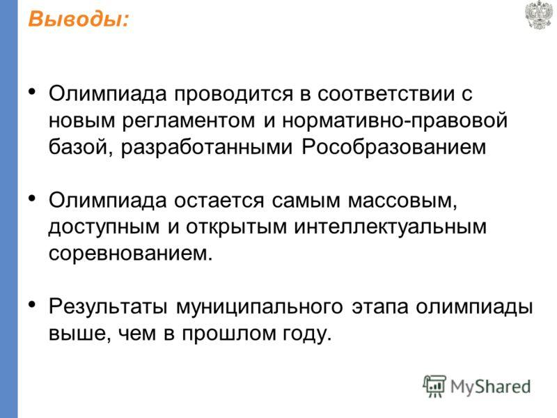 Результативность выполнения заданий муниципального этапа Всероссийской олимпиады школьников обучающимися Макарьевской школы