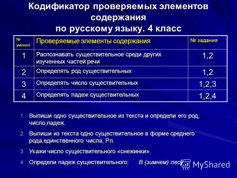 Кодификатор проверяемых элементов содержания по русскому языку. 4 класс умения Проверяемые элементы содержания задания задания 1 Распознавать существительное среди других изученных частей речи 1,2 2 Определять род существительных 1,2 3 Определять чис