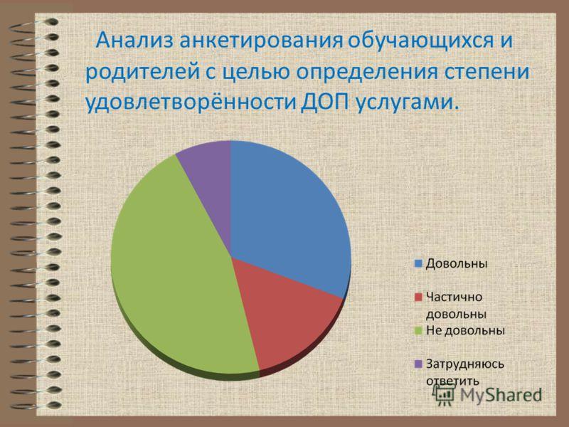 Анализ анкетирования обучающихся и родителей с целью определения степени удовлетворённости ДОП услугами.