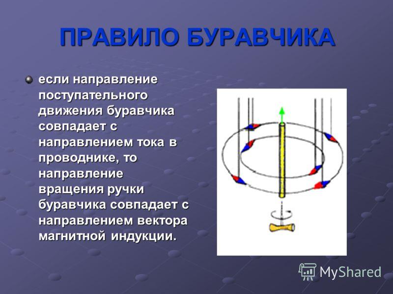 ПРАВИЛО БУРАВЧИКА если направление поступательного движения буравчика совпадает с направлением тока в проводнике, то направление вращения ручки буравчика совпадает с направлением вектора магнитной индукции.