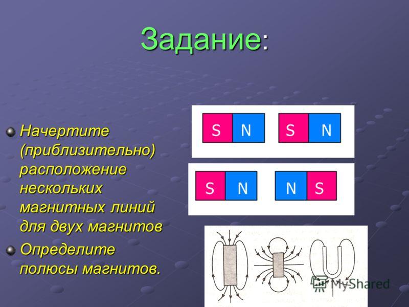 Задание : Начертите (приблизительно) расположение нескольких магнитных линий для двух магнитов Определите полюсы магнитов. SN SS N NN S