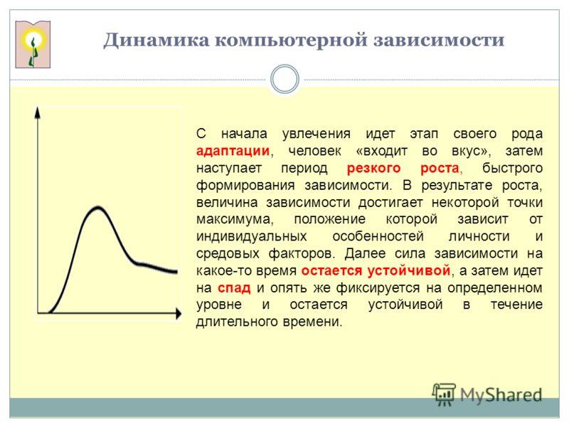 Динамика компьютерной зависимости С начала увлечения идет этап своего рода адаптации, человек «входит во вкус», затем наступает период резкого роста, быстрого формирования зависимости. В результате роста, величина зависимости достигает некоторой точк