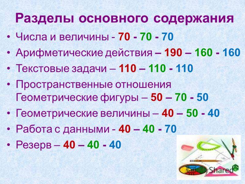 Разделы основного содержания Числа и величины - 70 - 70 - 70 Арифметические действия – 190 – 160 - 160 Текстовые задачи – 110 – 110 - 110 Пространственные отношения Геометрические фигуры – 50 – 70 - 50 Геометрические величины – 40 – 50 - 40 Работа с