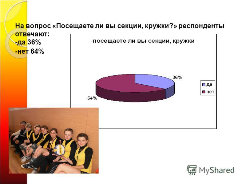 На вопрос «Посещаете ли вы секции, кружки?» респонденты отвечают: -да 36% -нет 64%