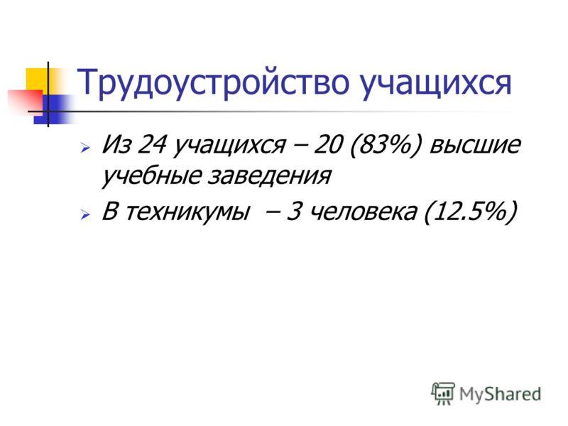 Трудоустройство учащихся Из 24 учащихся – 20 (83%) высшие учебные заведения В техникумы – 3 человека (12.5%)