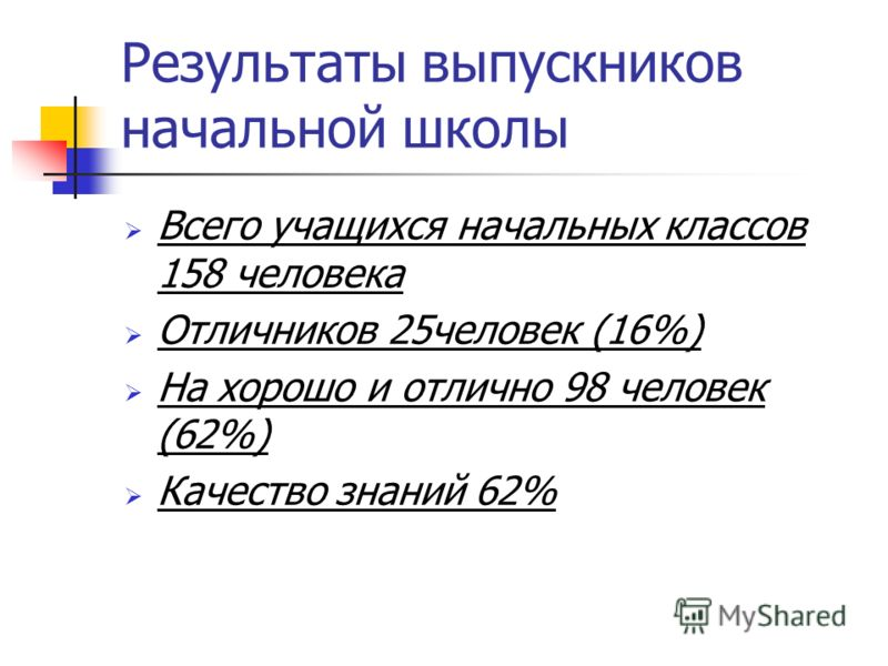 Результаты выпускников начальной школы Всего учащихся начальных классов 158 человека Отличников 25человек (16%) На хорошо и отлично 98 человек (62%) Качество знаний 62%