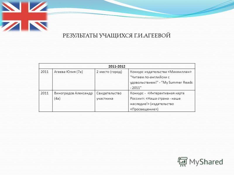 2011-2012 2011Агеева Юлия (7а)2 место (город) Конкурс издательства «Макмиллан»