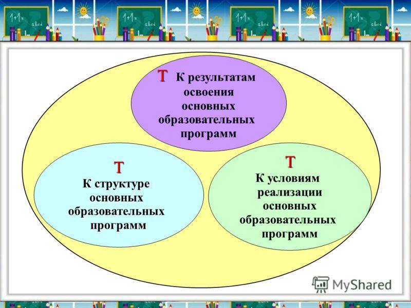 Т К структуре основныхобразовательныхпрограмм Т Т К результатам освоения основных образовательных программ Т К условиям реализации основных образовательных программ
