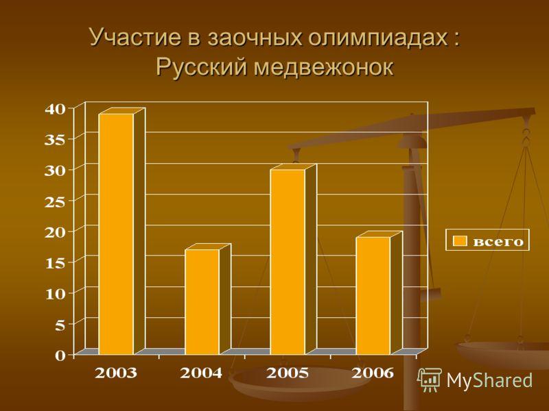 Участие в заочных олимпиадах : Русский медвежонок