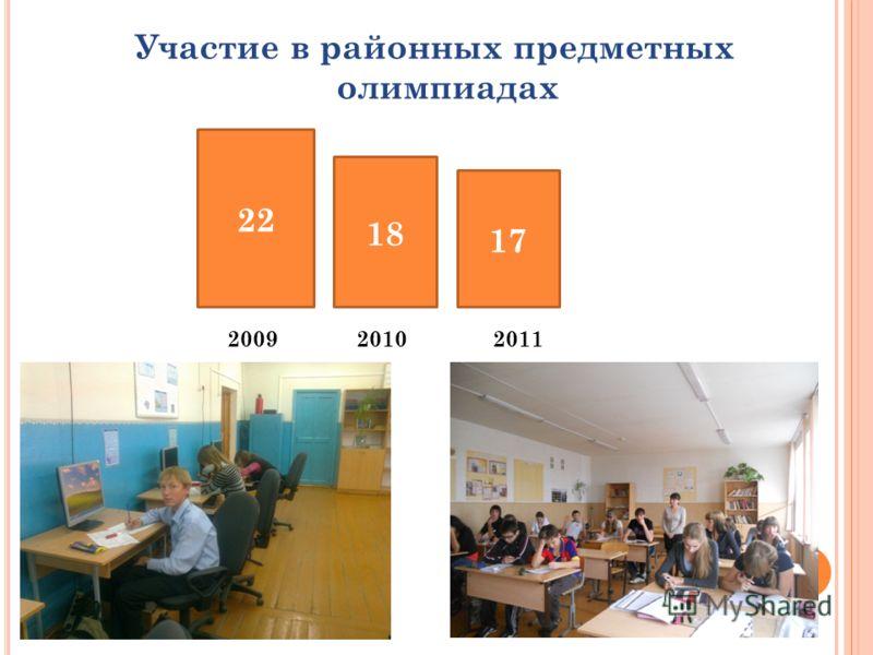 Участие в районных предметных олимпиадах 22 18 17 200920102011