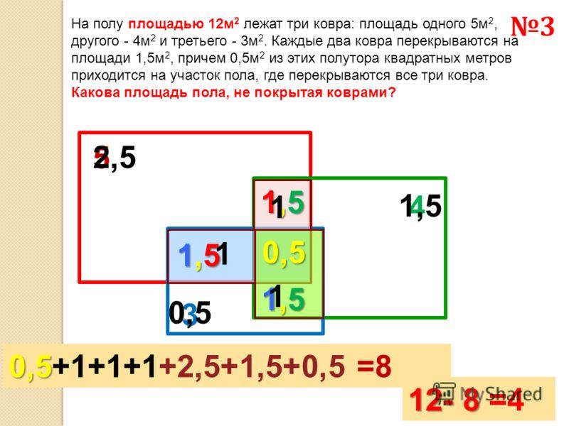 На полу площадью 12м 2 лежат три ковра: площадь одного 5м 2, другого - 4м 2 и третьего - 3м 2. Каждые два ковра перекрываются на площади 1,5м 2, причем 0,5м 2 из этих полутора квадратных метров приходится на участок пола, где перекрываются все три ко