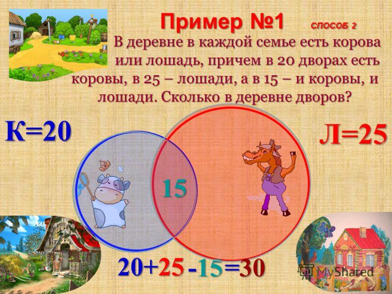 В деревне в каждой семье есть корова или лошадь, причем в 20 дворах есть коровы, в 25 – лошади, а в 15 – и коровы, и лошади. Сколько в деревне дворов? В деревне в каждой семье есть корова или лошадь, причем в 20 дворах есть коровы, в 25 – лошади, а в