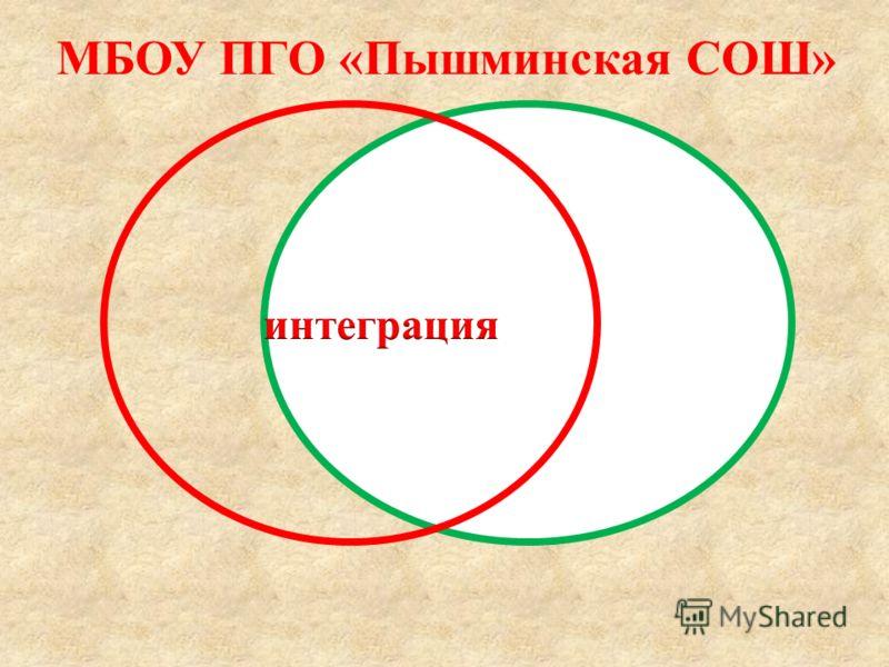 МБОУ ПГО «Пышминская СОШ»