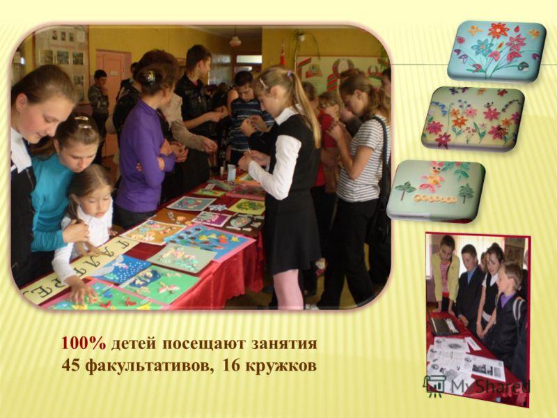 100% детей посещают занятия 45 факультативов, 16 кружков