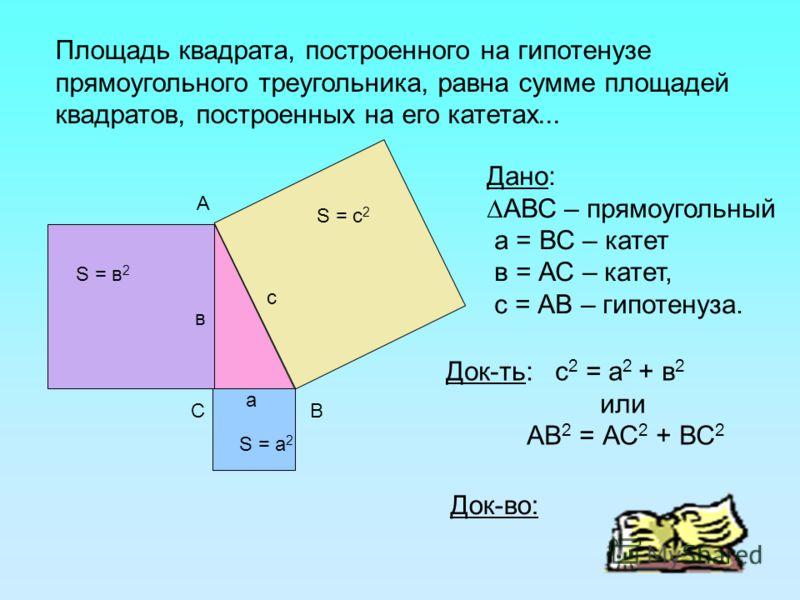 a b c α β Доказательство: Достроим данный треугольник до квадрата со стороной (a + b) так, как показано на рисунке. Sкв. = (a + b)^2 или Sкв. = 4Sтр. + S`кв. Sтр. = 1/2ab; S`кв. = c^2, тогда Sкв. = 4 *1/2ab + c^2 Т.о., (a + b)^2 = 4 *1/2ab + c^2 a^2
