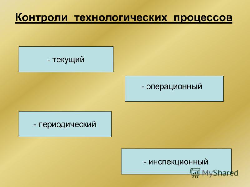 Контроли технологических процессов - текущий - периодический - инспекционный - операционный