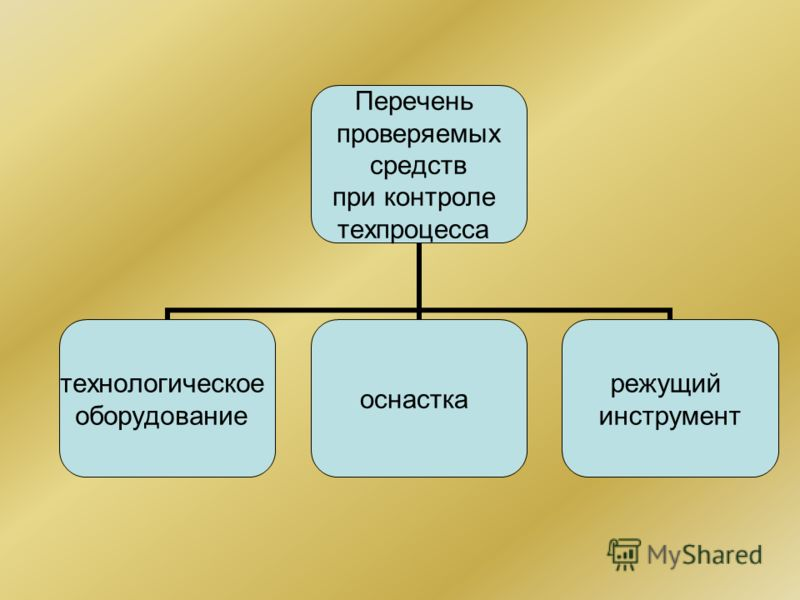Перечень проверяемых средств при контроле техпроцесса технологическое оборудование оснастка режущий инструмент
