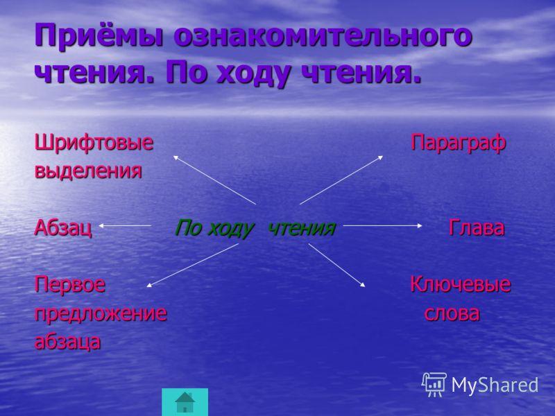 Словарная работа абзац абзац глава глава параграф параграф микротема микротема шрифт шрифт курсив курсив ключевые слова ключевые слова
