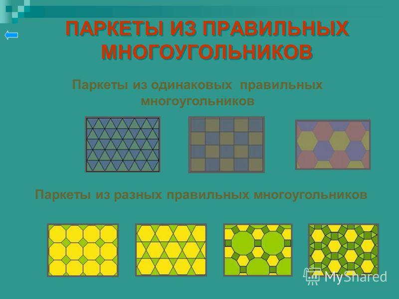ПАРКЕТЫ ИЗ ПРАВИЛЬНЫХ МНОГОУГОЛЬНИКОВ ПАРКЕТЫ ИЗ ПРАВИЛЬНЫХ МНОГОУГОЛЬНИКОВ Паркеты из одинаковых правильных многоугольников Паркеты из разных правильных многоугольников