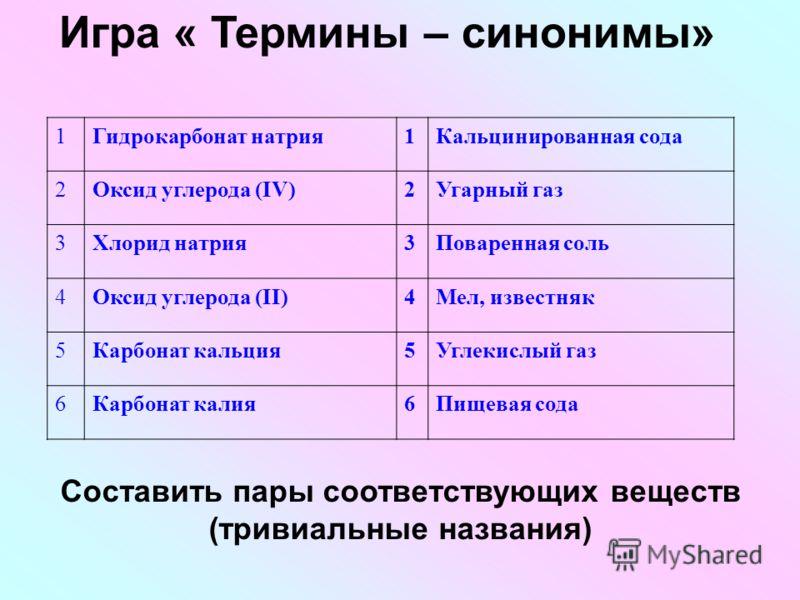 Игра « Термины – синонимы» 1Гидрокарбонат натрия1Кальцинированная сода 2Оксид углерода (IV)2Угарный газ 3Хлорид натрия3Поваренная соль 4Оксид углерода (II)4Мел, известняк 5Карбонат кальция5Углекислый газ 6Карбонат калия6Пищевая сода Составить пары со