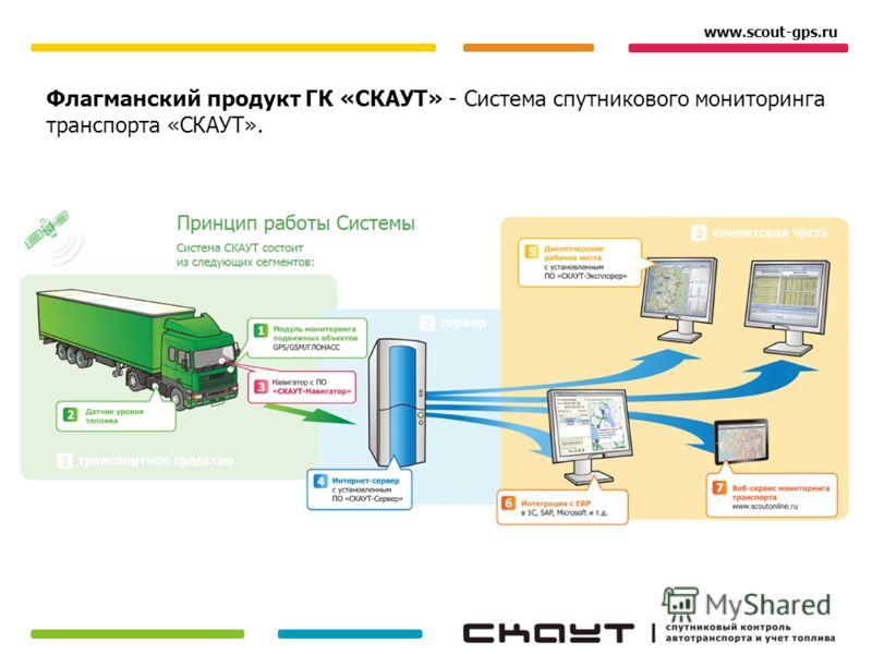 Флагманский продукт ГК «СКАУТ» - Система спутникового мониторинга транспорта «СКАУТ».