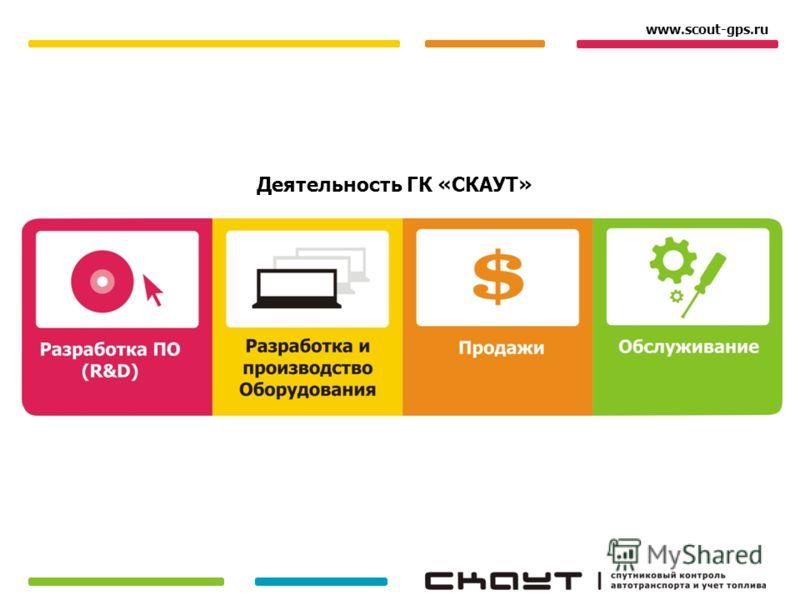 Деятельность ГК «СКАУТ» www.scout-gps.ru
