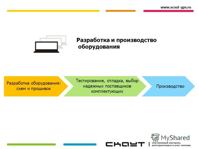 Разработка и производство оборудования www.scout-gps.ru Разработка оборудования: схем и прошивок Тестирование, отладка, выбор надежных поставщиков комплектующих Производство