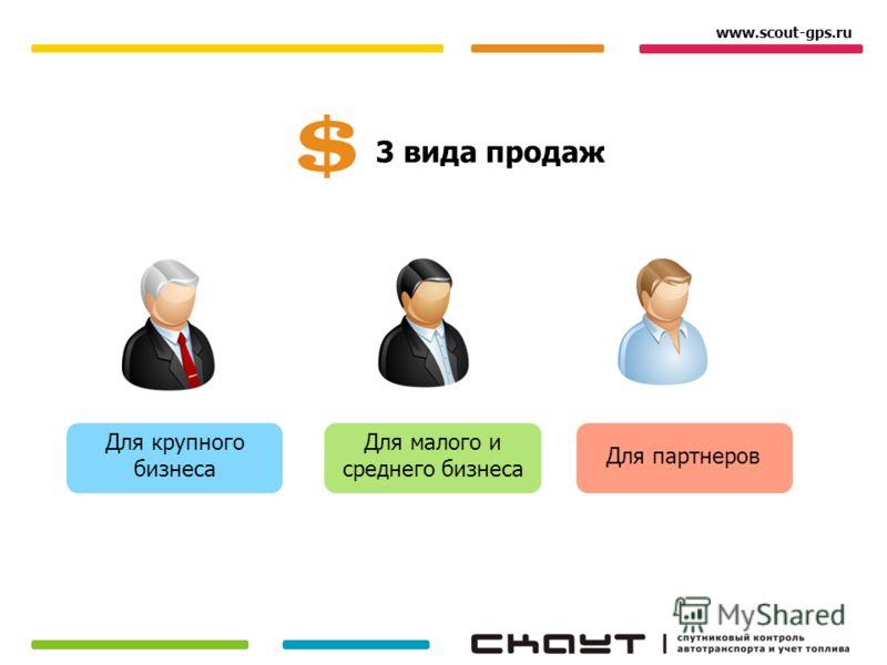 3 вида продаж www.scout-gps.ru Для малого и среднего бизнеса Для крупного бизнеса Для партнеров