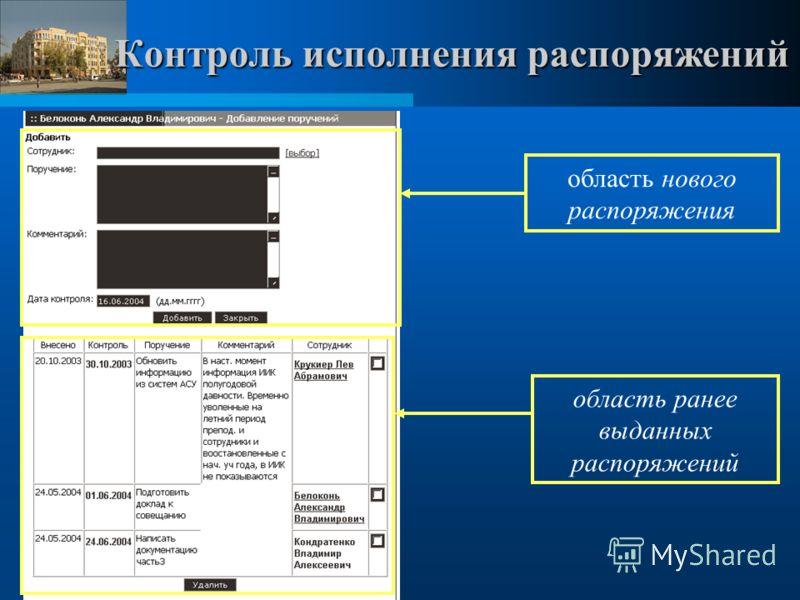 Контроль исполнения распоряжений область нового распоряжения область ранее выданных распоряжений