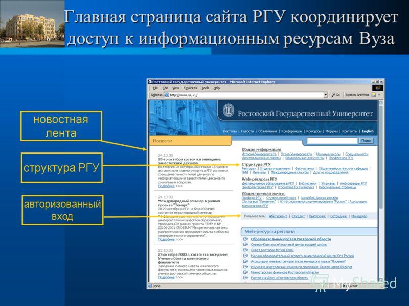Главная страница сайта РГУ координирует доступ к информационным ресурсам Вуза новостная лента структура РГУ авторизованный вход