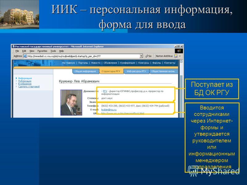 ИИК – персональная информация, форма для ввода Поступает из БД ОК РГУ Вводится сотрудниками через Интернет- формы и утверждается руководителем или информационным менеджером подразделения
