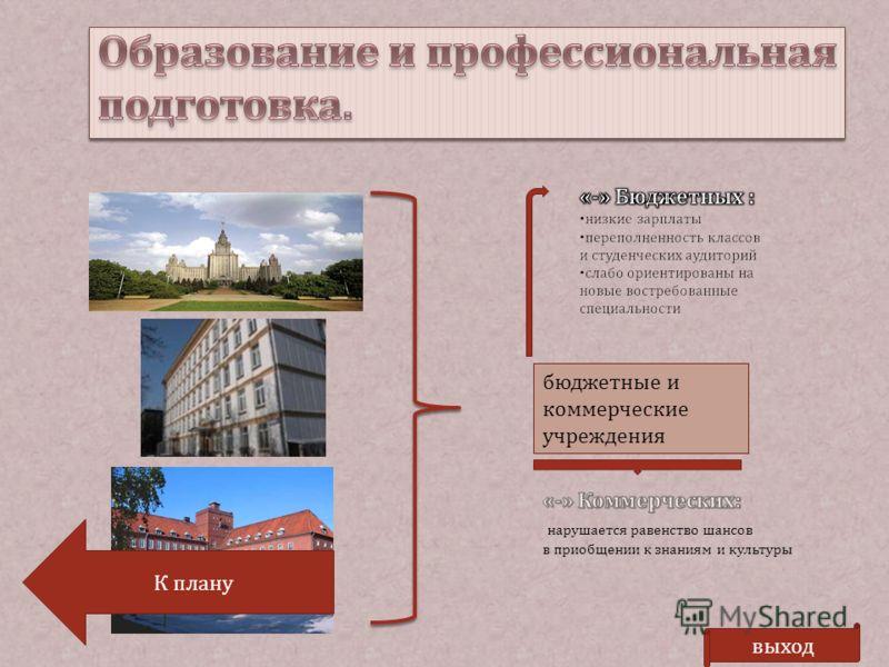 бюджетные и коммерческие учреждения К плану выход