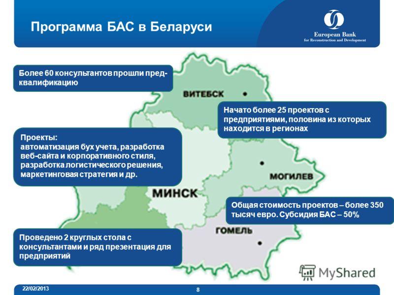 8 22/02/2013 Программа БАС в Беларуси Более 60 консультантов прошли пред- квалификацию Начато более 25 проектов с предприятиями, половина из которых находится в регионах Общая стоимость проектов – более 350 тысяч евро. Субсидия БАС – 50% Проекты: авт