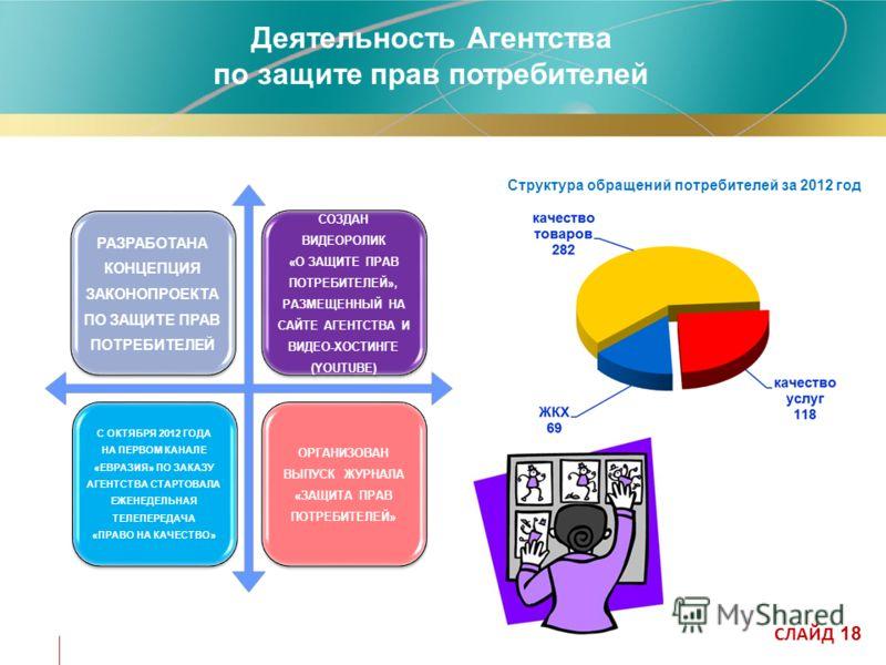 Деятельность Агентства по защите прав потребителей РАЗРАБОТАНА КОНЦЕПЦИЯ ЗАКОНОПРОЕКТА ПО ЗАЩИТЕ ПРАВ ПОТРЕБИТЕЛЕЙ СОЗДАН ВИДЕОРОЛИК «О ЗАЩИТЕ ПРАВ ПОТРЕБИТЕЛЕЙ», РАЗМЕЩЕННЫЙ НА САЙТЕ АГЕНТСТВА И ВИДЕО-ХОСТИНГЕ (YOUTUBE) С ОКТЯБРЯ 2012 ГОДА НА ПЕРВОМ
