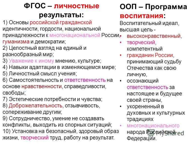 ФГОС – личностные результаты: 1) Основы российской гражданской идентичности, гордости, национальной принадлежности к многонациональной России, гуманизма и демократии; 2) Целостный взгляд на единый и разнообразный мир; 3) Уважение к иному мнению, куль